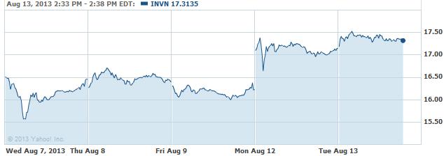 invn-08132013