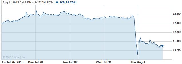 jcp-20130801