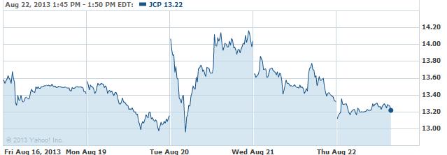 jcp-20130822