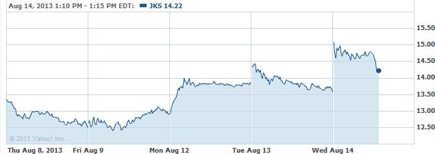 jks-08142013