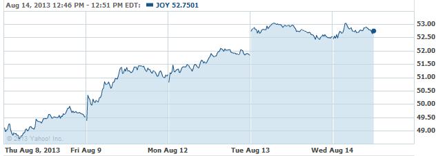 joy-08142013