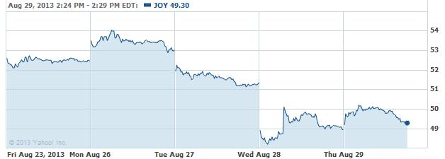 joy-20130829
