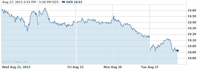 kkr-20130827