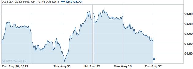 kmb-20130827