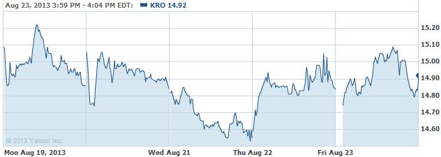 kro-20130826
