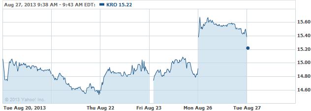 kro-20130827