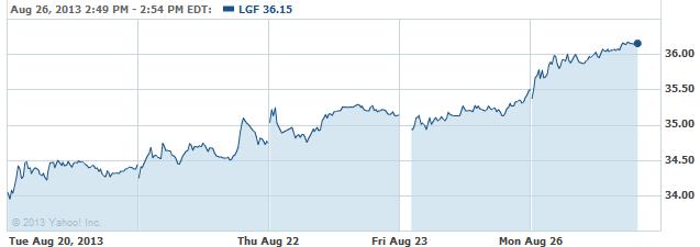 lgf-20130826