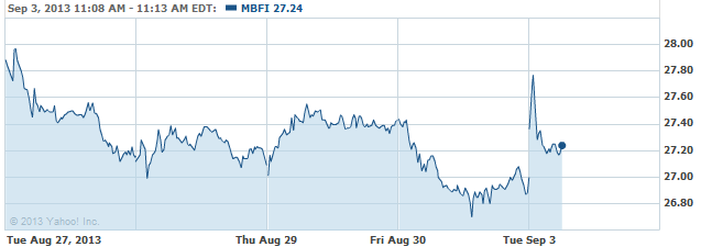 mbft-20130903