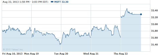 mmsft-20130822