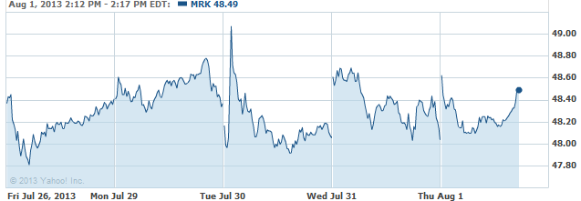 mrk-20130801