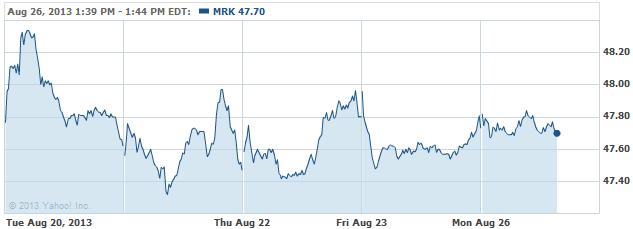 mrk-20130826