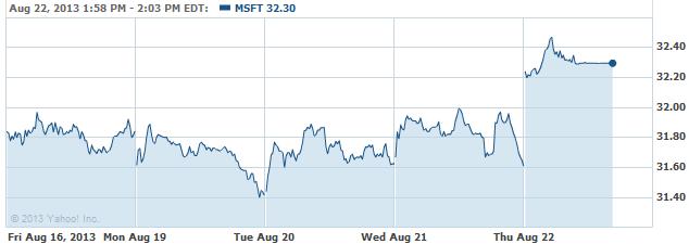 msftt-20130822