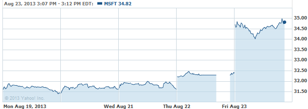 mssft-20130823