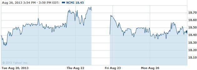 ncmi-20130827