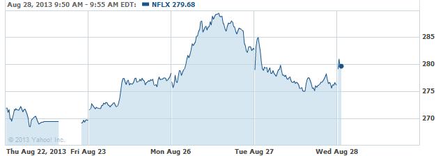nflx-20130828