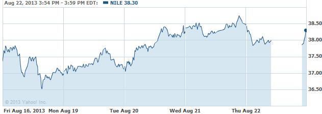 nile-20130823