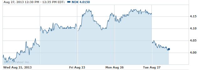 nokk-20130827