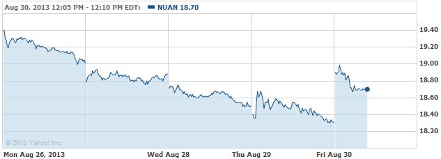 nuan-20130830
