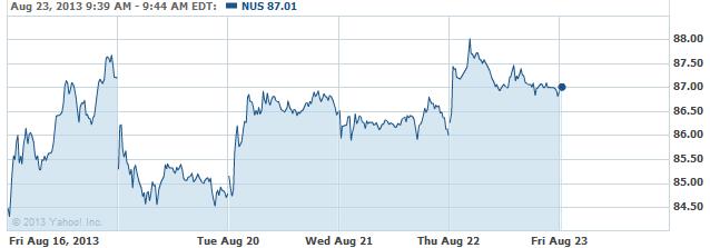 nus-20130823