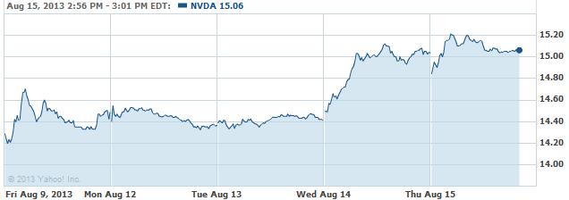 nvda-20130815