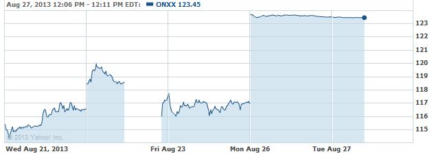 onxx-20130827