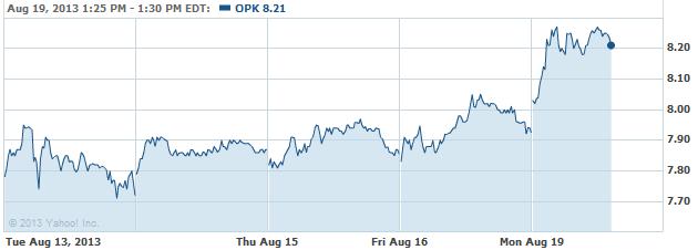 opk-20130819