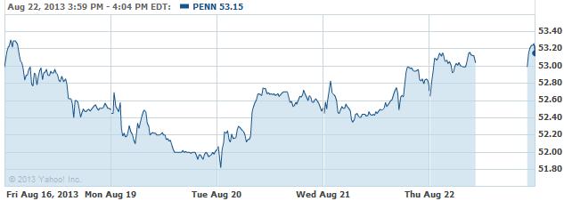 penn-20130823