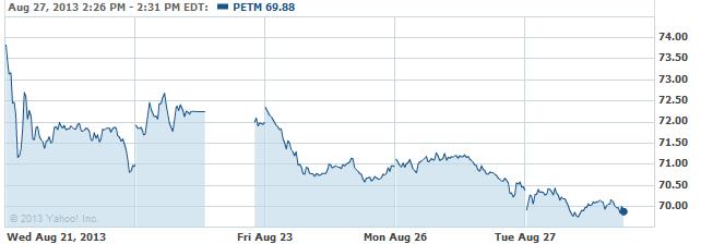 petm-20130827