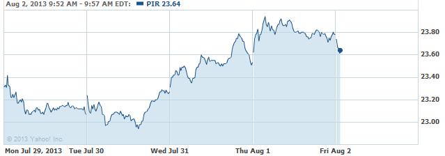 pir-20130802