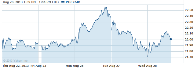pir-20130828