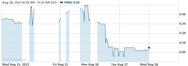 pmbc-20130828