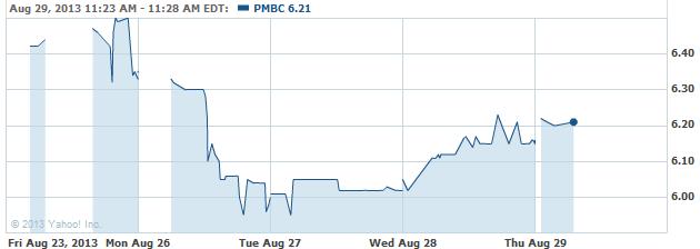 pmbc-20130829