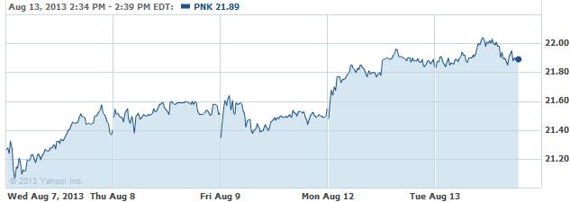 pnkk-08132013