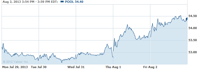 pool-08052013