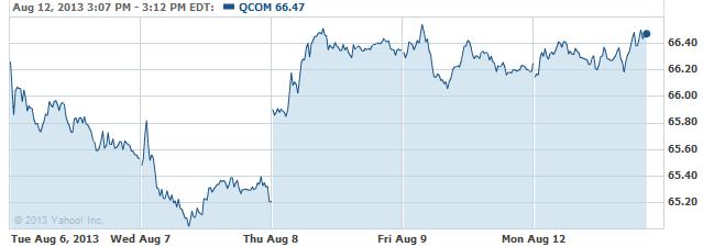 qcomm-08122013