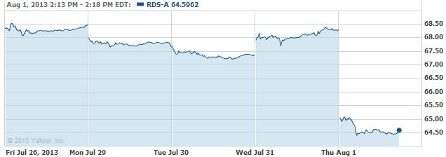 rdsa-20130801