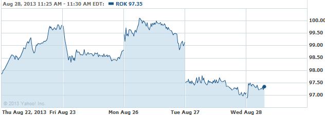 rokk-20130828