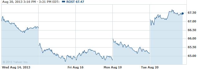 rost-20130820