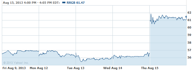 rrgb-20131816