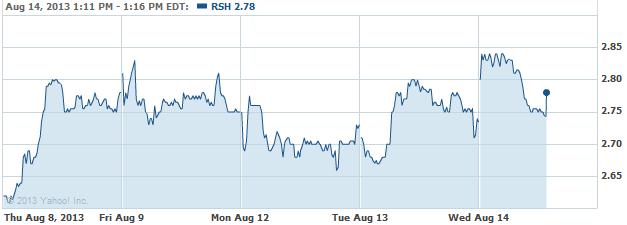 rsh-08142013