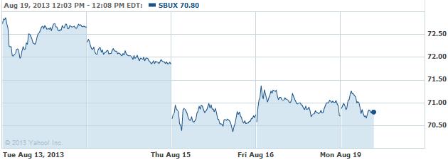 sbux-20130819