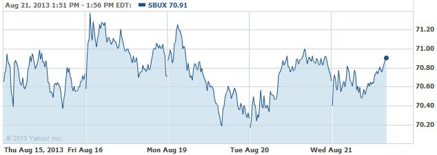 sbux-20130821
