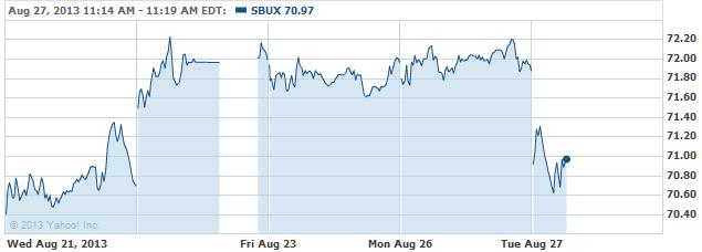 sbux-20130827