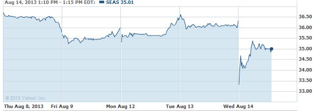 seas-08142013