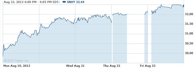snhy-20130826