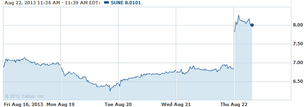 sune-20130822