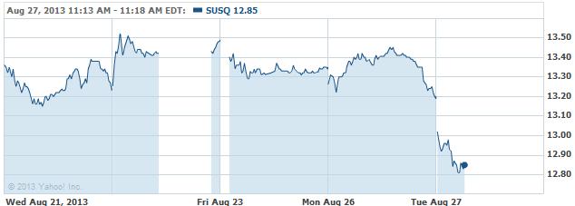 susq-20130827