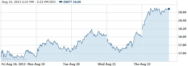 swft-20130822