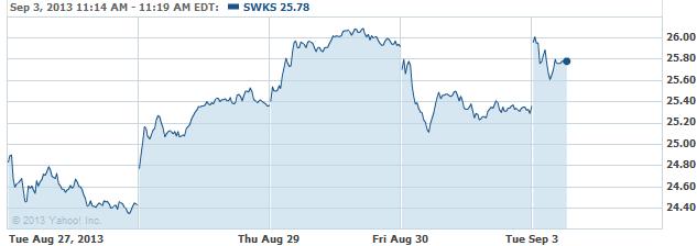 swks-20130903