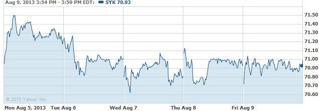 syk-08122013